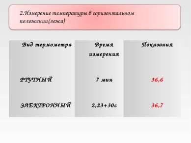 Вид термометра Время измерения Показания РТУТНЫЙ 7 мин 36,6 ЭЛЕКТРОННЫЙ 2,23+...
