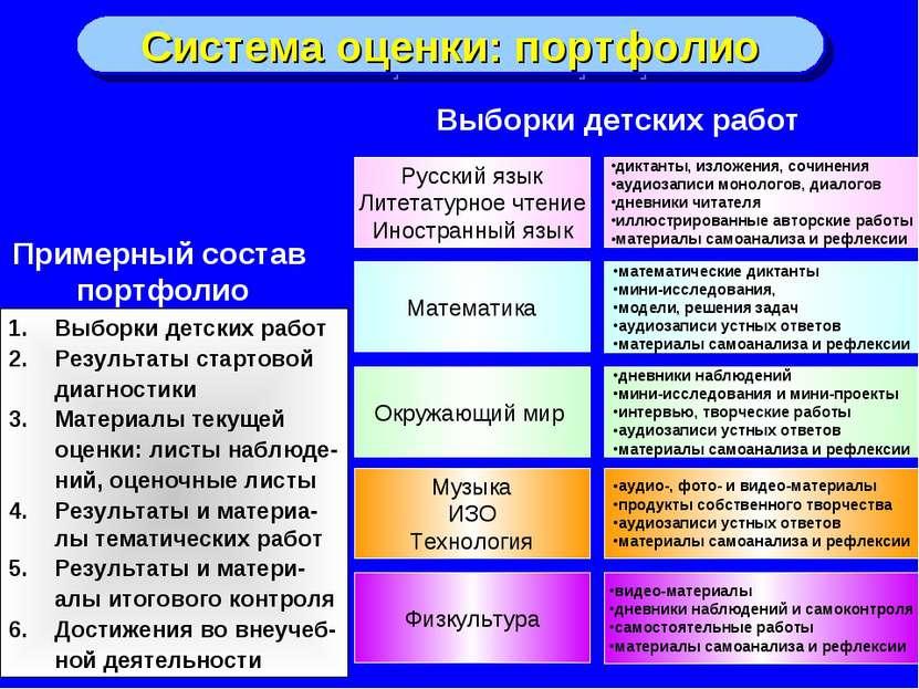 Система оценки: портфолио Русский язык Литетатурное чтение Иностранный язык д...