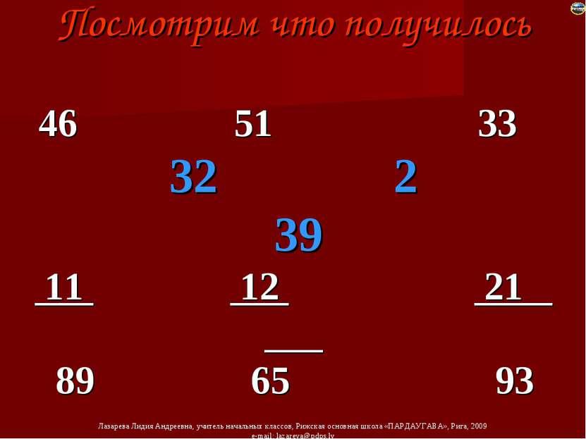 Посмотрим что получилось 46 51 33 32 2 39 11 12 21 89 65 93 Лазарева Лидия Ан...