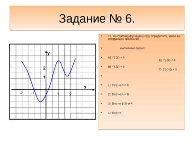 Задание № 6. 17. По графику функции y=f(x) определите, какое из следующих сра...