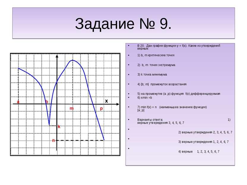 Задание № 9. В 20. Дан график функции y = f(x). Какие из утверждений верные: ...