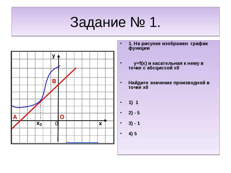 Задание № 1. 1. На рисунке изображен график функции y=f(x) и касательная к не...