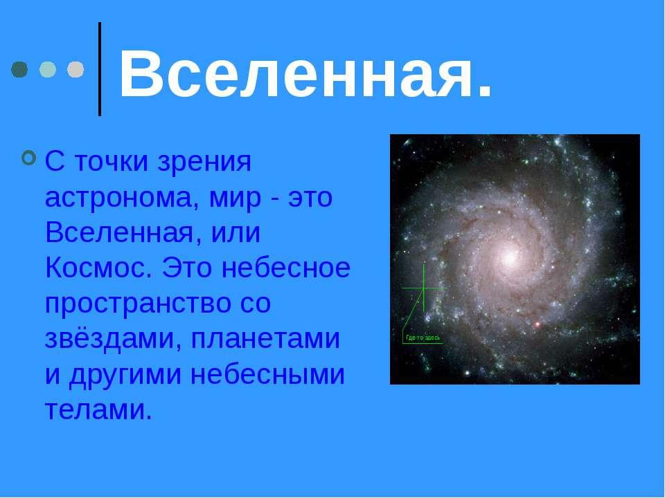 Вселенная. С точки зрения астронома, мир - это Вселенная, или Космос. Это неб...