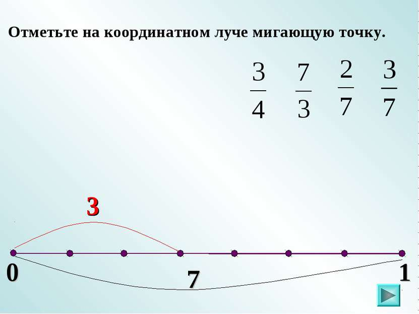 0 1 Отметьте на координатном луче мигающую точку.