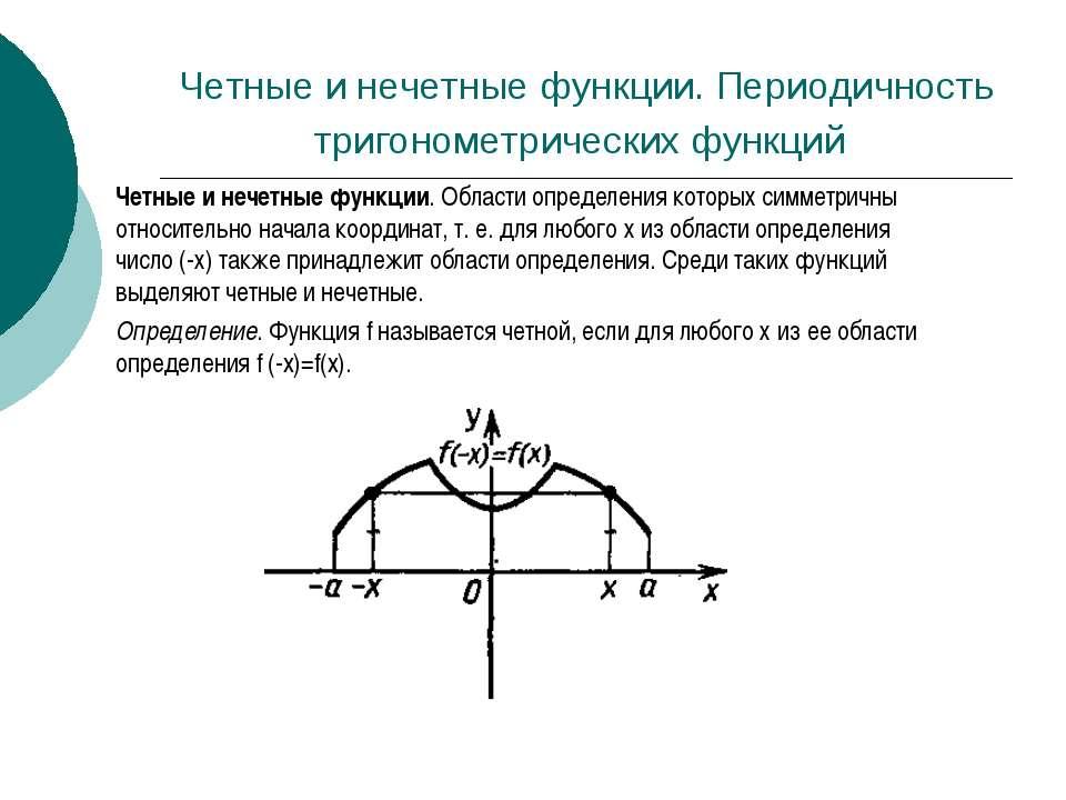 Четные и нечетные функции. Периодичность тригонометрических функций Четные и ...
