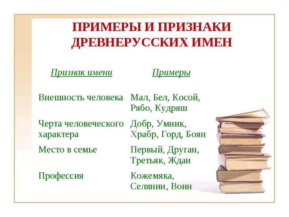 Продукция древнерусское женское имя никита Пятигорске существует угроза