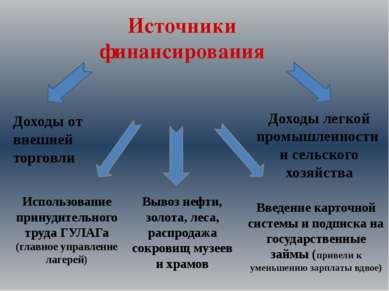Введение карточной системы и подписка на государственные займы (привели к уме...