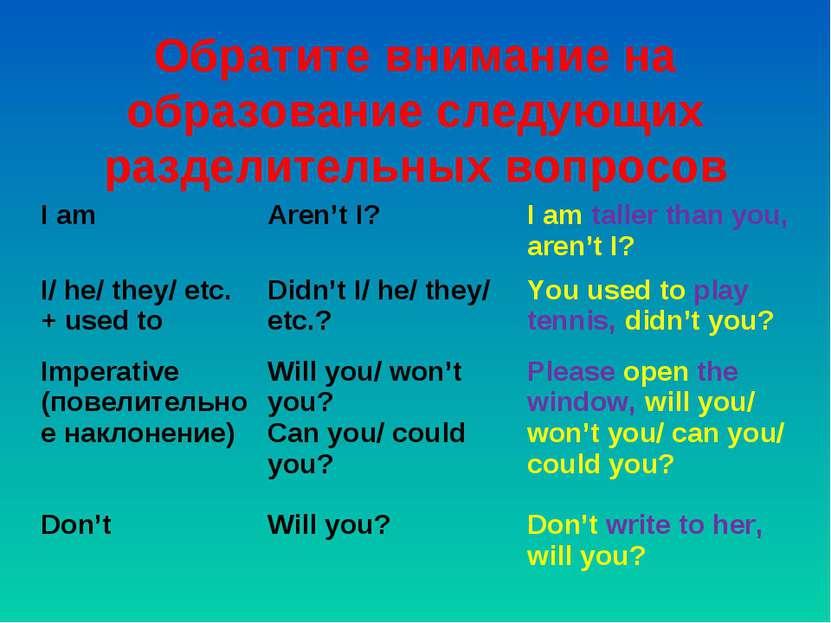 Обратите внимание на образование следующих разделительных вопросов I am Aren'...