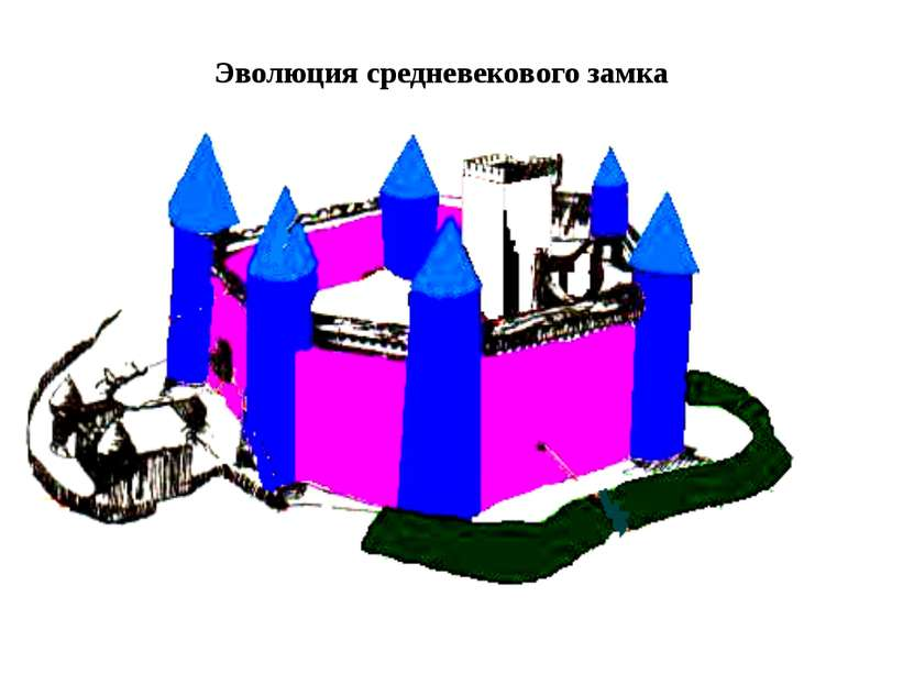 Эволюция средневекового замка