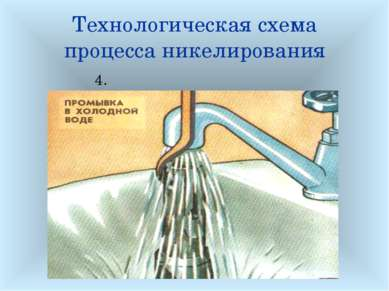 Технологическая схема процесса никелирования 4. © Акимцева А.С. 2008
