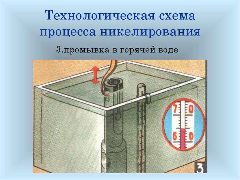 Технологическая схема процесса никелирования 3.промывка в горячей воде © Аким...
