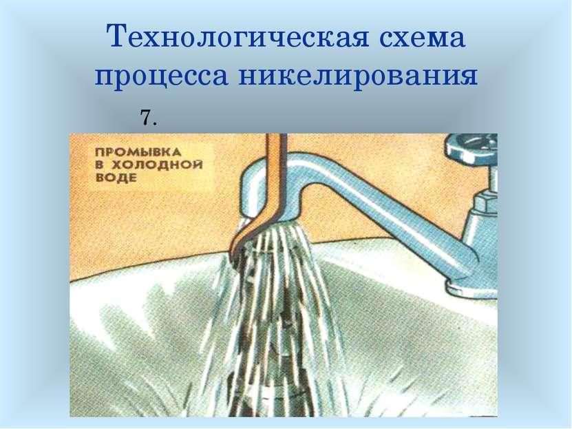 Технологическая схема процесса никелирования 7. © Акимцева А.С. 2008