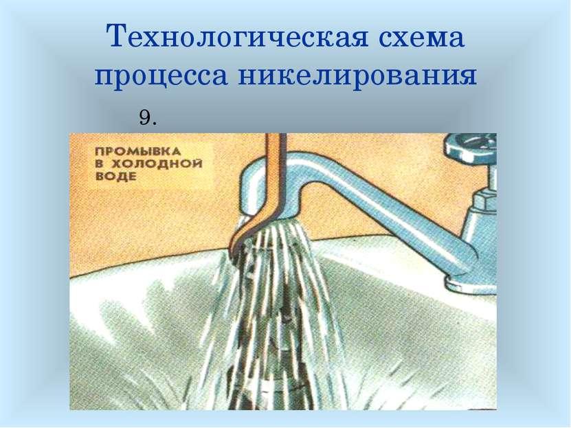 Технологическая схема процесса никелирования 9. © Акимцева А.С. 2008
