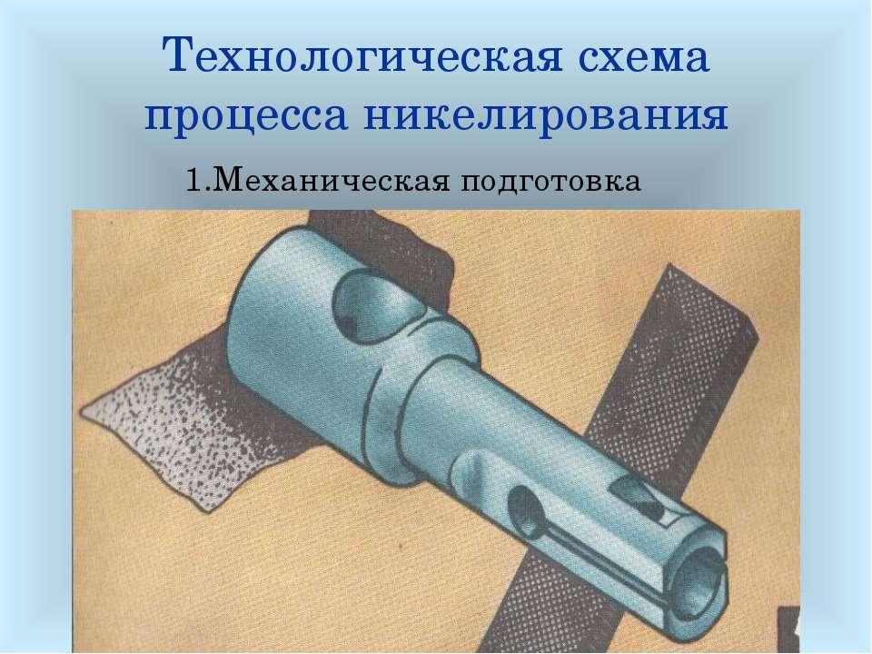 Технологическая схема процесса никелирования 1.Механическая подготовка © Аким...