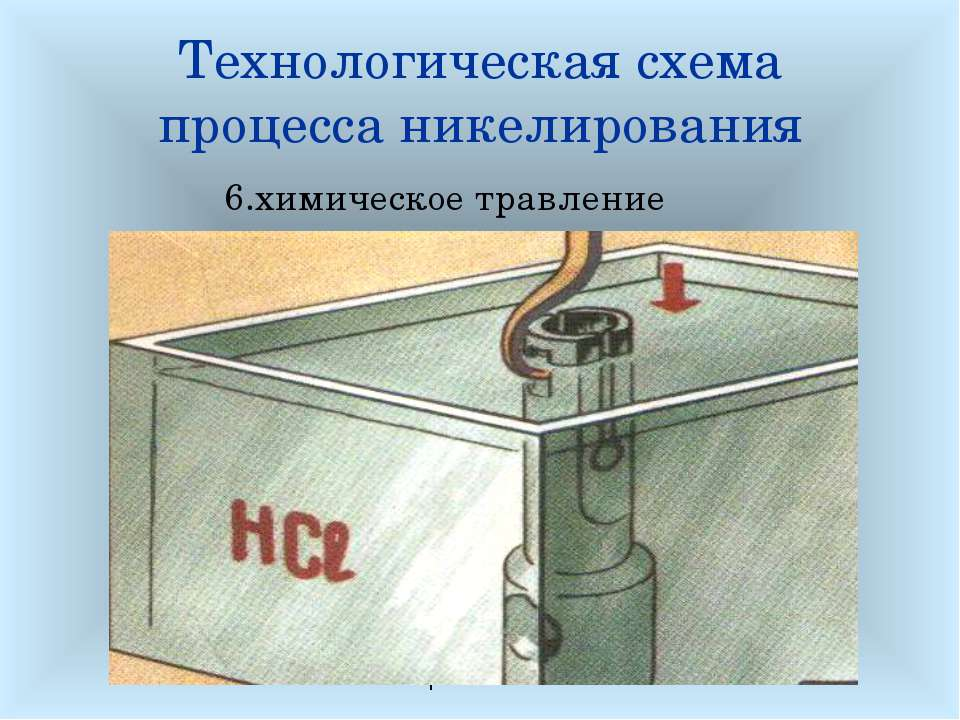Технологическая схема процесса никелирования 6.химическое травление © Акимцев...
