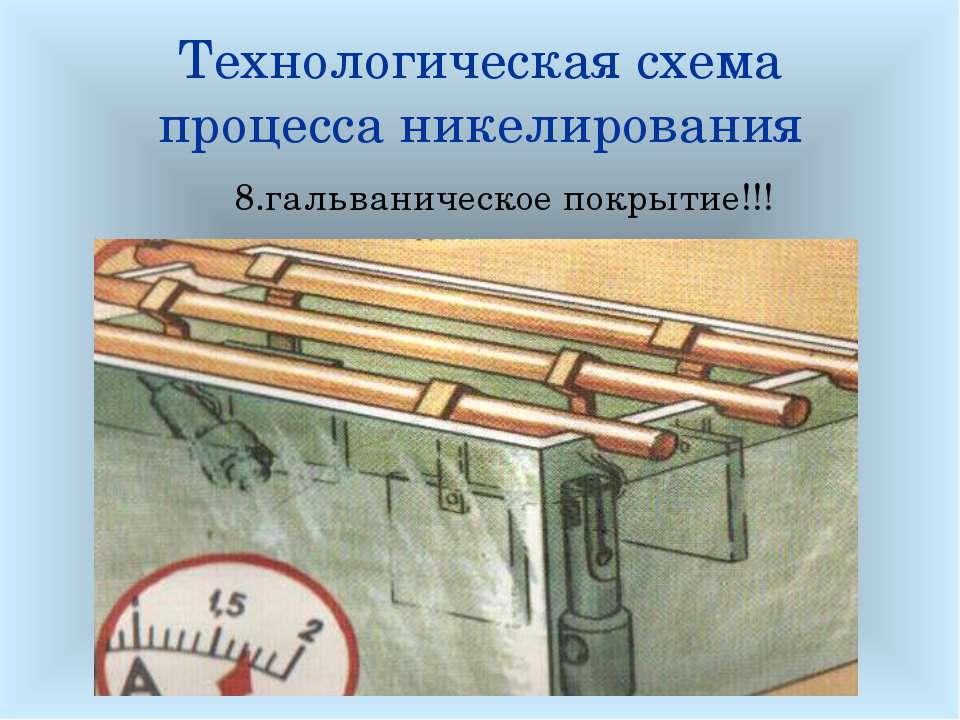 Технологическая схема процесса никелирования 8.гальваническое покрытие!!! © А...