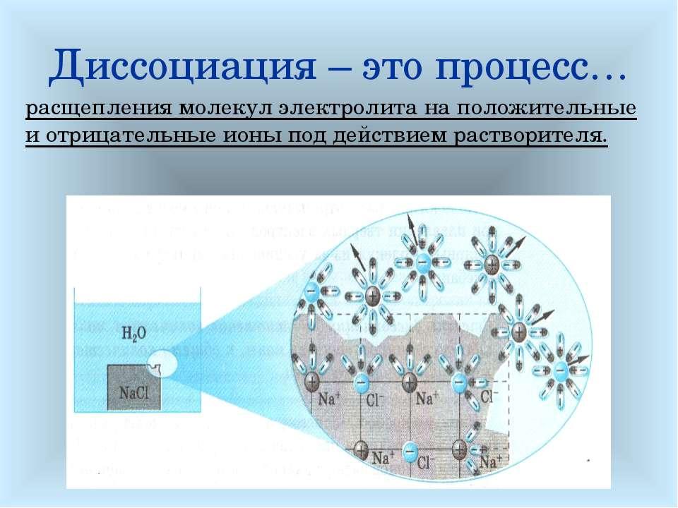 Диссоциация – это процесс… расщепления молекул электролита на положительные и...