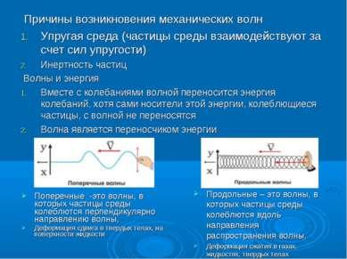 Поперечные -это волны, в которых частицы среды колеблются перпендикулярно нап...