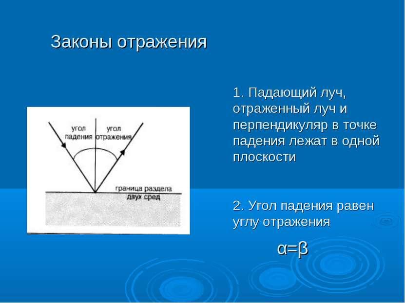 1. Падающий луч, отраженный луч и перпендикуляр в точке падения лежат в одной...