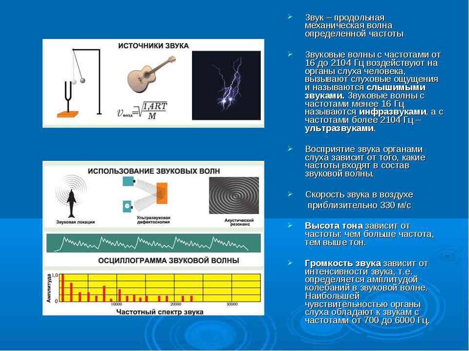Звук – продольная механическая волна определенной частоты Звуковые волны с ча...