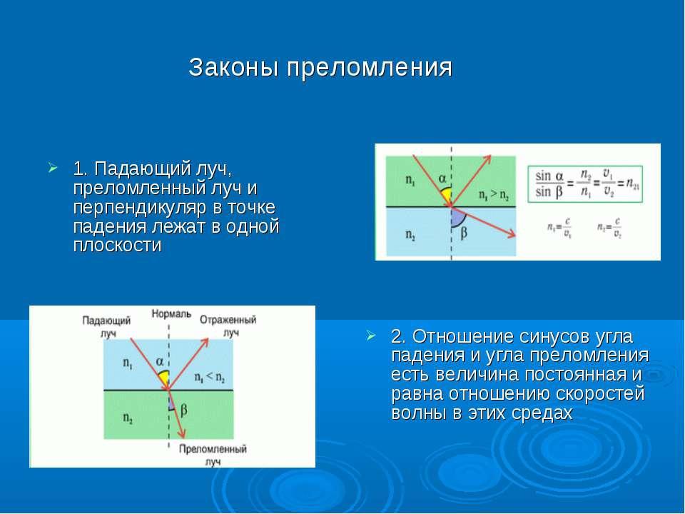 1. Падающий луч, преломленный луч и перпендикуляр в точке падения лежат в одн...