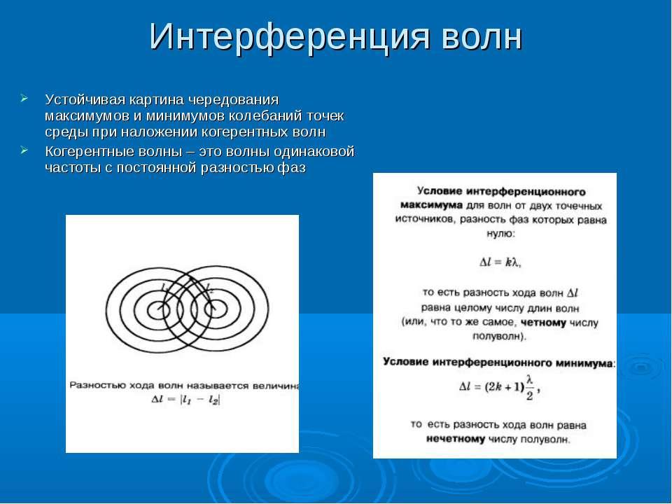Интерференция волн Устойчивая картина чередования максимумов и минимумов коле...