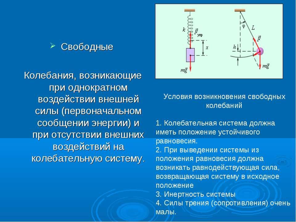 Колебания И Волны Презентация