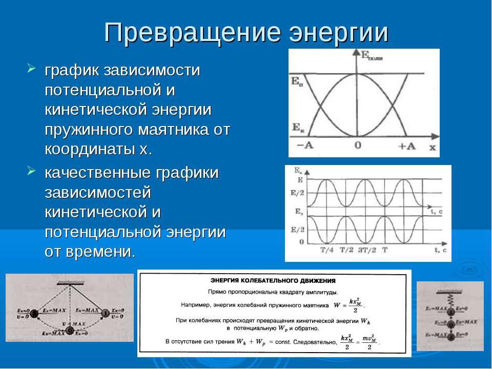 Превращение энергии график зависимости потенциальной и кинетической энергии п...