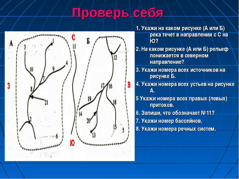 Проверь себя 1. Укажи на каком рисунке (А или Б) река течет в направлении с С...