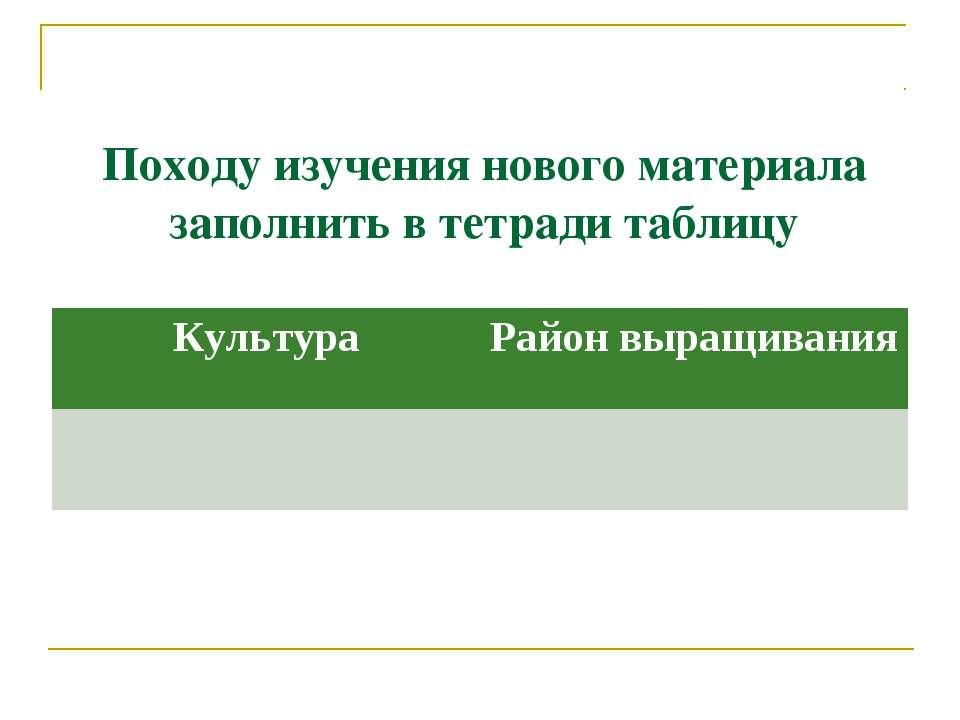 Походу изучения нового материала заполнить в тетради таблицу Культура Район в...