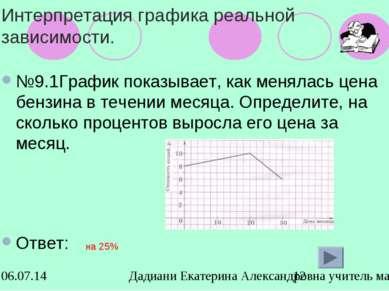 Интерпретация графика реальной зависимости. №9.1График показывает, как меняла...