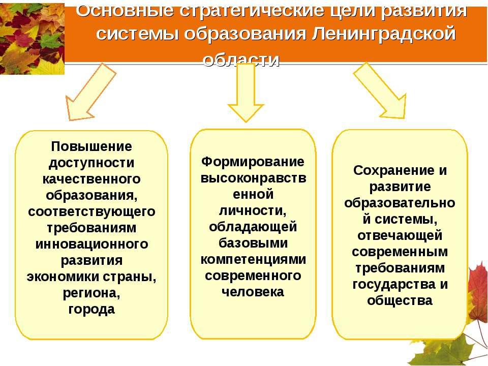 Основные стратегические цели развития системы образования Ленинградской облас...