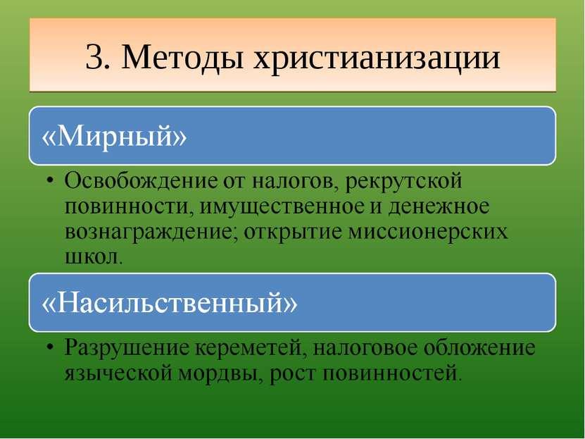 3. Методы христианизации