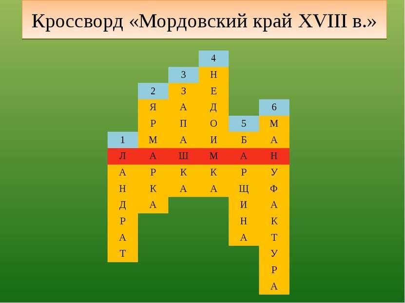 Кроссворд «Мордовский край XVIII в.» 4 3 Н 2 З Е Я А Д 6 Р П О 5 М 1 М А И Б ...