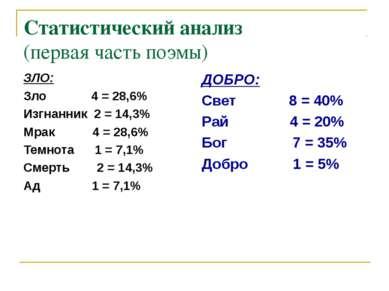 Статистический анализ (первая часть поэмы) ЗЛО: Зло 4 = 28,6% Изгнанник 2 = 1...