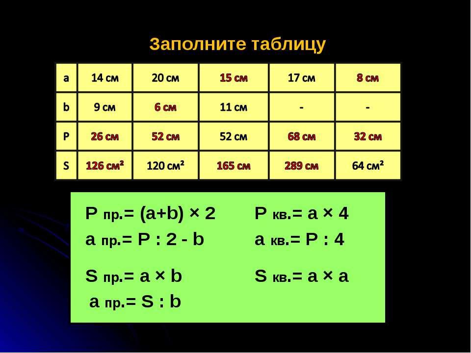 Заполните таблицу P пр.= (a+b) × 2 a пр.= P : 2 - b P кв.= a × 4 a кв.= P : 4...