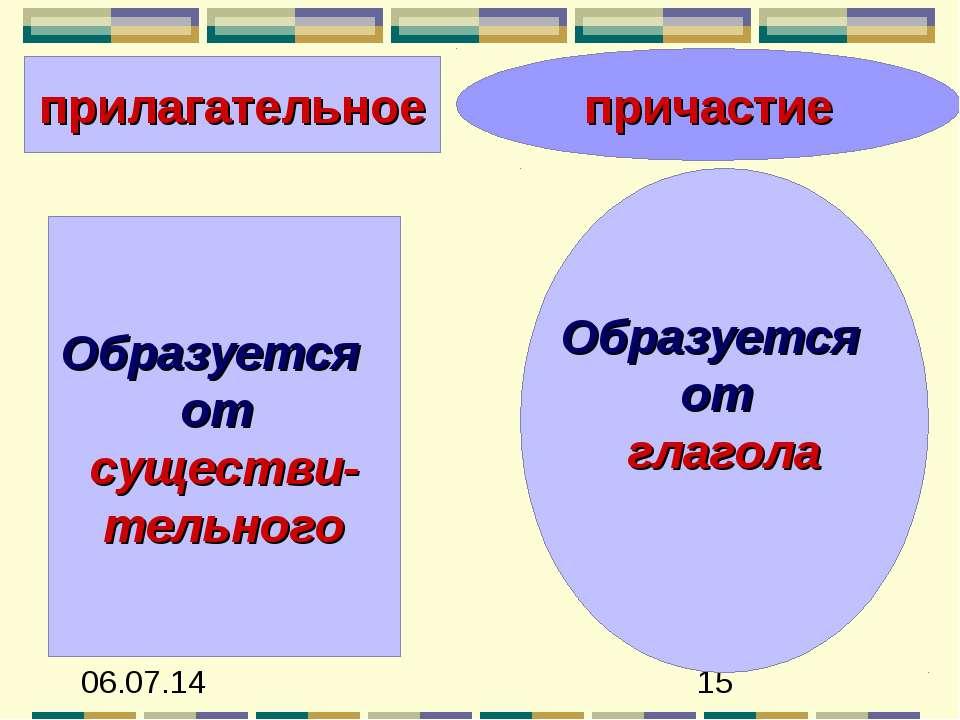 причастие Образуется от глагола прилагательное Образуется от существи- тельного