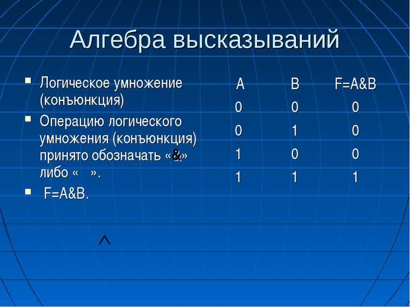 Алгебра высказываний Логическое умножение (конъюнкция) Операцию логического у...