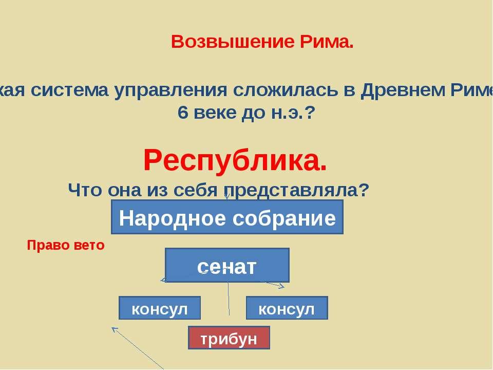 Схема управления рима