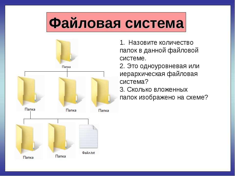 500 файл файловая система автор презентации: клягина см - учитель информатики мбоу сош 13 г череповца