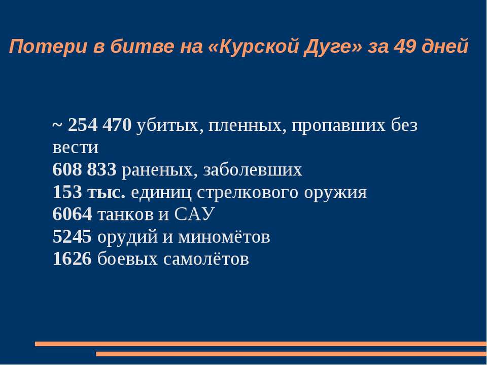 Потери в битве на «Курской Дуге» за 49 дней ~ 254470 убитых, пленных, пропав...