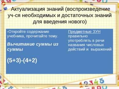 Актуализация знаний (воспроизведение уч-ся необходимых и достаточных знаний д...
