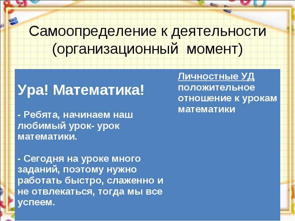 Самоопределение к деятельности (организационный момент) Ура! Математика! - Ре...