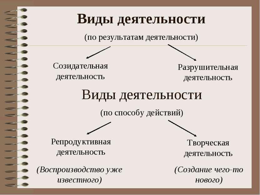 Виды деятельности Разрушительная деятельность (по результатам деятельности) С...