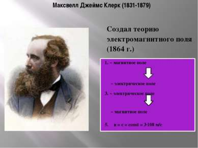 Максвелл Джеймс Клерк (1831-1879) ~ магнитное поле ~ электрическое поле ~ эле...