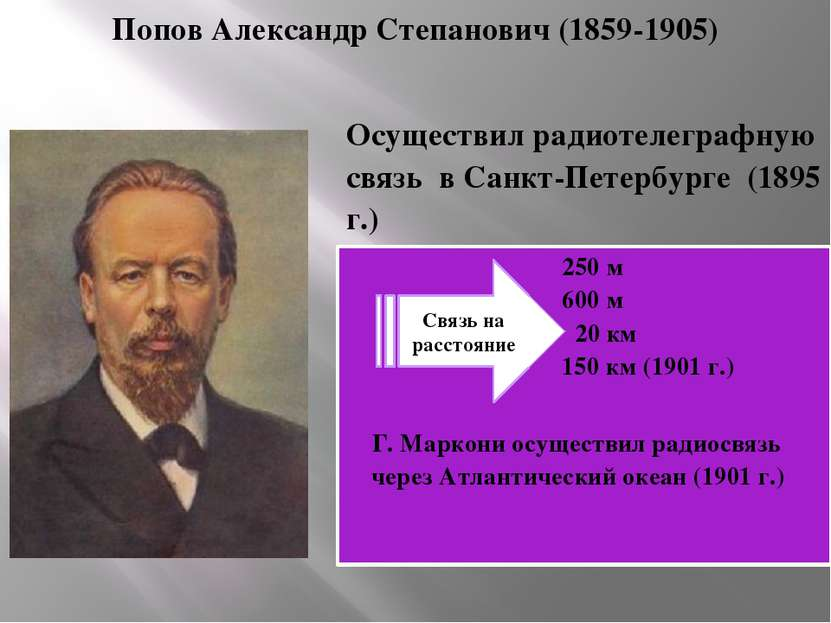 Попов Александр Степанович (1859-1905) 250 м 600 м 20 км 150 км (1901 г.) Г. ...