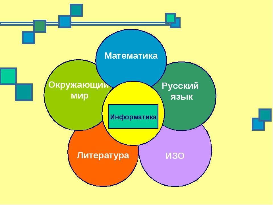 ИЗО Литература Окружающий мир Русский язык Математика Информатика