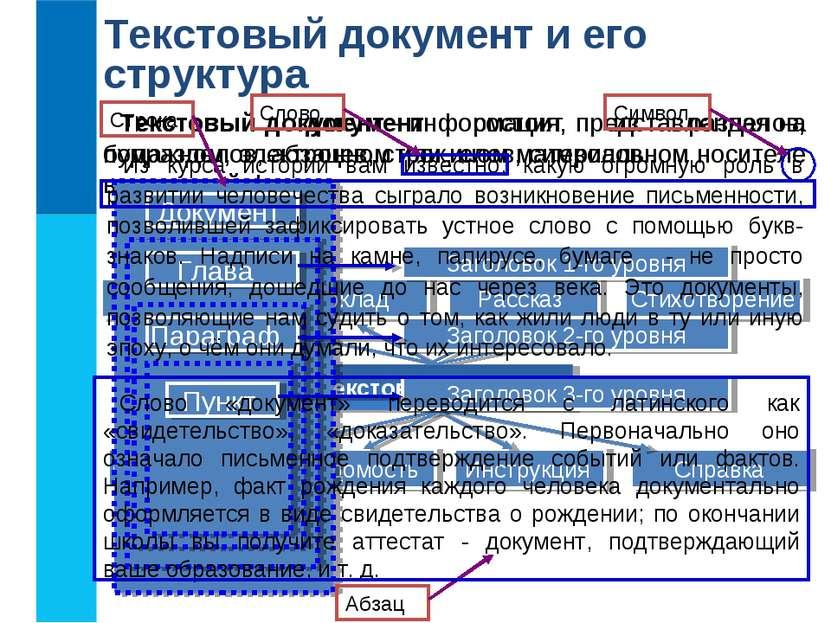 Текстовый документ и его структура Текстовый документ - информация, представл...