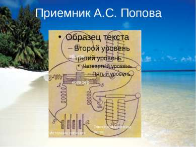 Приемник А.С. Попова звонок когерер Электромагнитное реле Источник питания