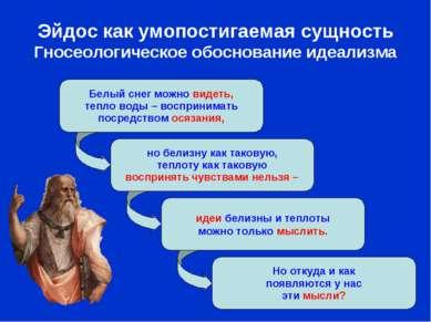 Эйдос как умопостигаемая сущность Гносеологическое обоснование идеализма Белы...